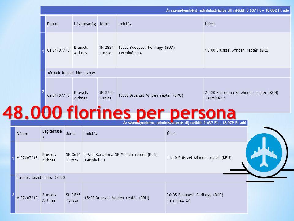 Ár személyenként, adminisztrációs díj nélkül: 5 637 Ft + 18 082 Ft adó DátumLégitársaságJáratIndulásÚticél 1 Cs 04/07/13 Brussels Airlines SN 2824 Tur
