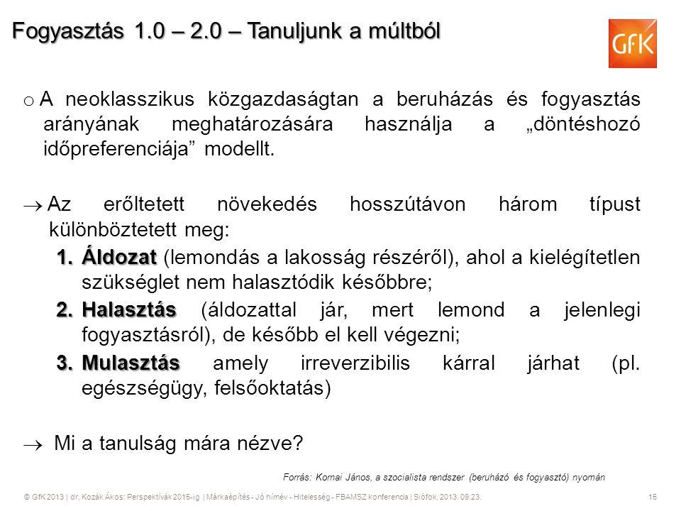© GfK 2013   dr, Kozák Ákos: Perspektívák 2015-ig   Márkaépítés - Jó hírnév - Hitelesség - FBAMSZ konferencia   Siófok, 2013. 09.23. 15 Forrás: Kornai