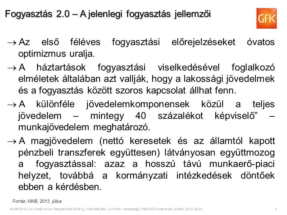 © GfK 2013   dr, Kozák Ákos: Perspektívák 2015-ig   Márkaépítés - Jó hírnév - Hitelesség - FBAMSZ konferencia   Siófok, 2013. 09.23. 2 Forrás: MNB, 20