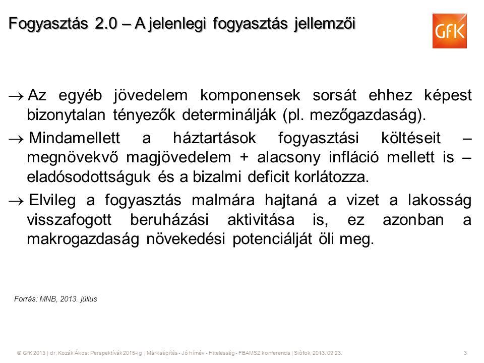© GfK 2013   dr, Kozák Ákos: Perspektívák 2015-ig   Márkaépítés - Jó hírnév - Hitelesség - FBAMSZ konferencia   Siófok, 2013. 09.23. 3 Forrás: MNB, 20