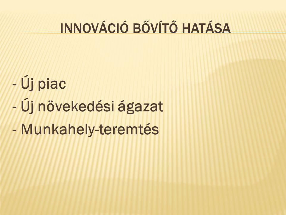 INNOVÁCIÓ BŐVÍTŐ HATÁSA - Új piac - Új növekedési ágazat - Munkahely-teremtés