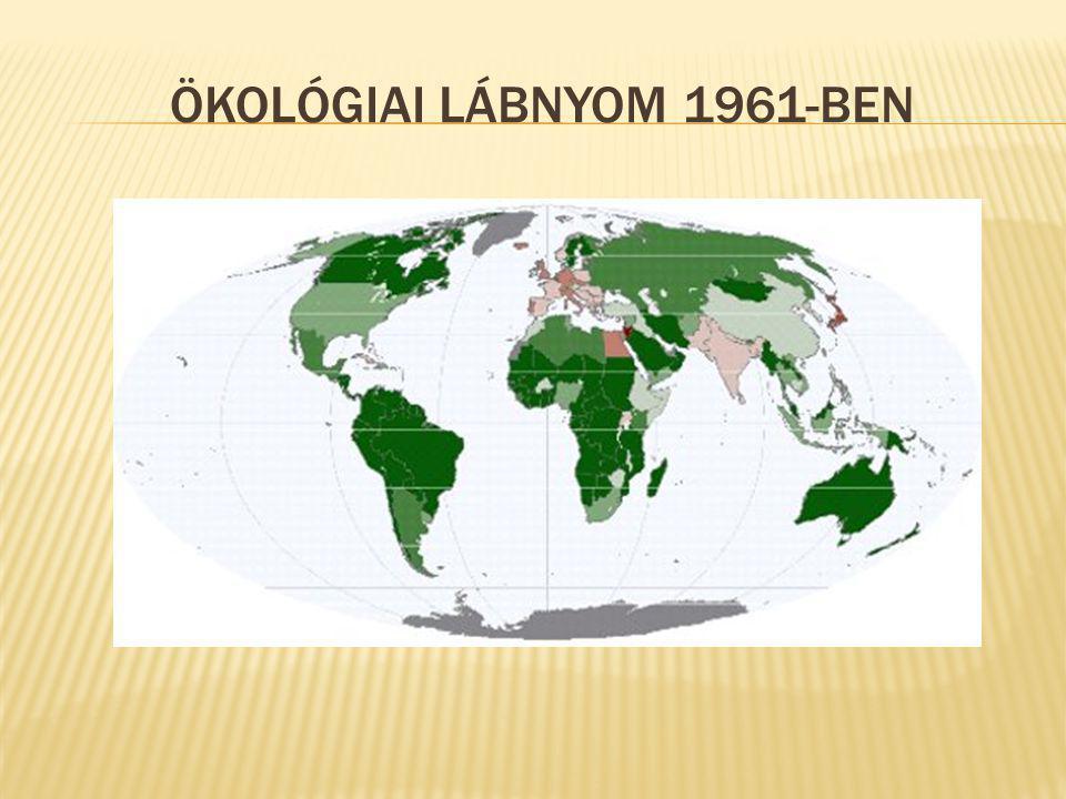 ÖKOLÓGIAI LÁBNYOM 1961-BEN