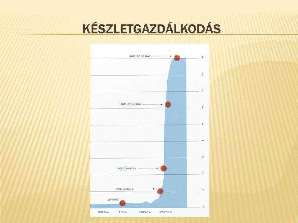 A FEJLŐDÉS KÍSÉRŐI: - Átmeneti megtorpanások - Visszaesések - Növekedés és haladás konfliktusa