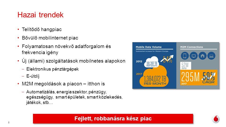 9 Pro és kontra •Lefedettség: – Hang (2G) - 98-99%-os – Adat (3G) - 60-95%-os •116/32%-os mobil/mobilinternet penetráció •Digitális átállás idén – Felszabaduló 800MHz •Fejlett, robbanásra kész piac •NMHH/Vodafone, Telekom, Telenor megállapodás •Lefedettség: – Hang (2G) - 98-99%-os – Adat (3G) - 60-95%-os •116/32%-os mobil/mobilinternet penetráció •Digitális átállás idén – Felszabaduló 800MHz •Fejlett, robbanásra kész piac •NMHH/Vodafone, Telekom, Telenor megállapodás •Bizonytalan helyzet, növekedést gátló tényezők •2011-es tender nyomán kialakult bizonytalanságok •Lejáró jogosultságok – Meghosszabbítva – Harmonizálva •Különadók •Bizonytalan helyzet, növekedést gátló tényezők •2011-es tender nyomán kialakult bizonytalanságok •Lejáró jogosultságok – Meghosszabbítva – Harmonizálva •Különadók Esély a gyors növekedésre