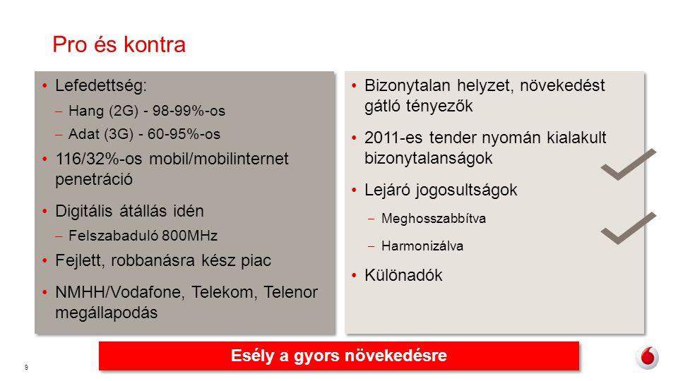 9 Pro és kontra •Lefedettség: – Hang (2G) - 98-99%-os – Adat (3G) - 60-95%-os •116/32%-os mobil/mobilinternet penetráció •Digitális átállás idén – Fel