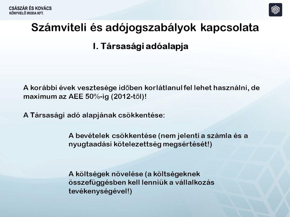 Számviteli és adójogszabályok kapcsolata A korábbi évek vesztesége id ő ben korlátlanul fel lehet használni, de maximum az AEE 50%-ig (2012-t ő l).