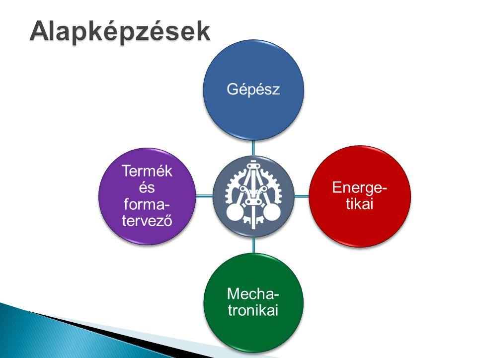 Gépész Energe- tikai Mecha- tronikai Termék és forma- tervező