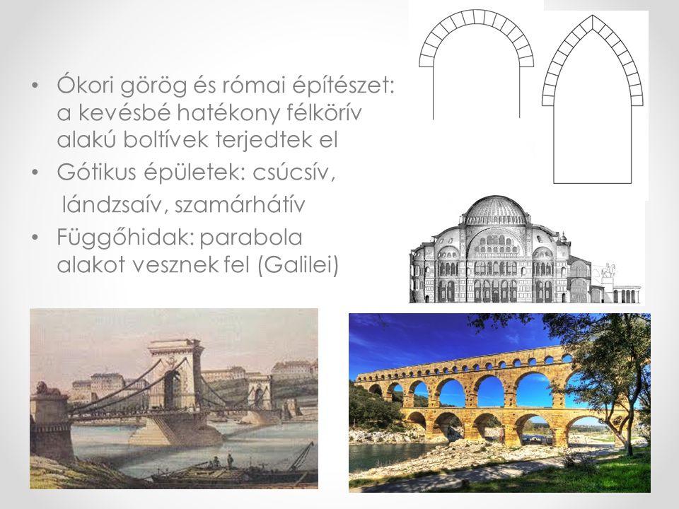 • Ókori görög és római építészet: a kevésbé hatékony félkörív alakú boltívek terjedtek el • Gótikus épületek: csúcsív, lándzsaív, szamárhátív • Függőhidak: parabola alakot vesznek fel (Galilei)