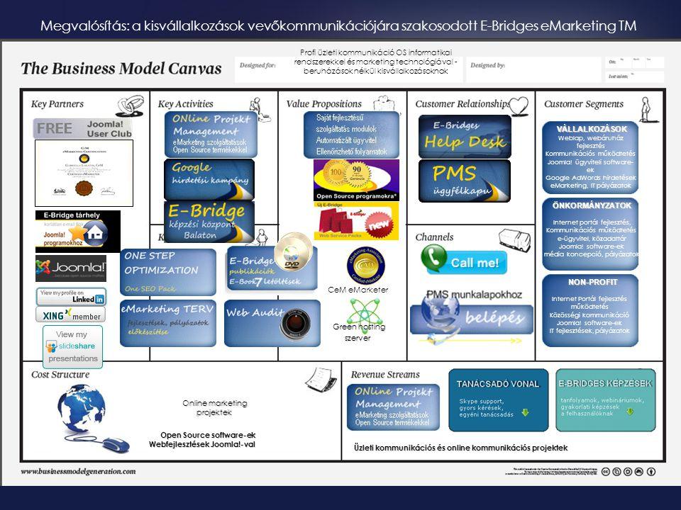 VÁLLALKOZÁSOK VÁLLALKOZÁSOK Weblap, webáruház fejlesztés Kommunikációs működtetés Joomla.
