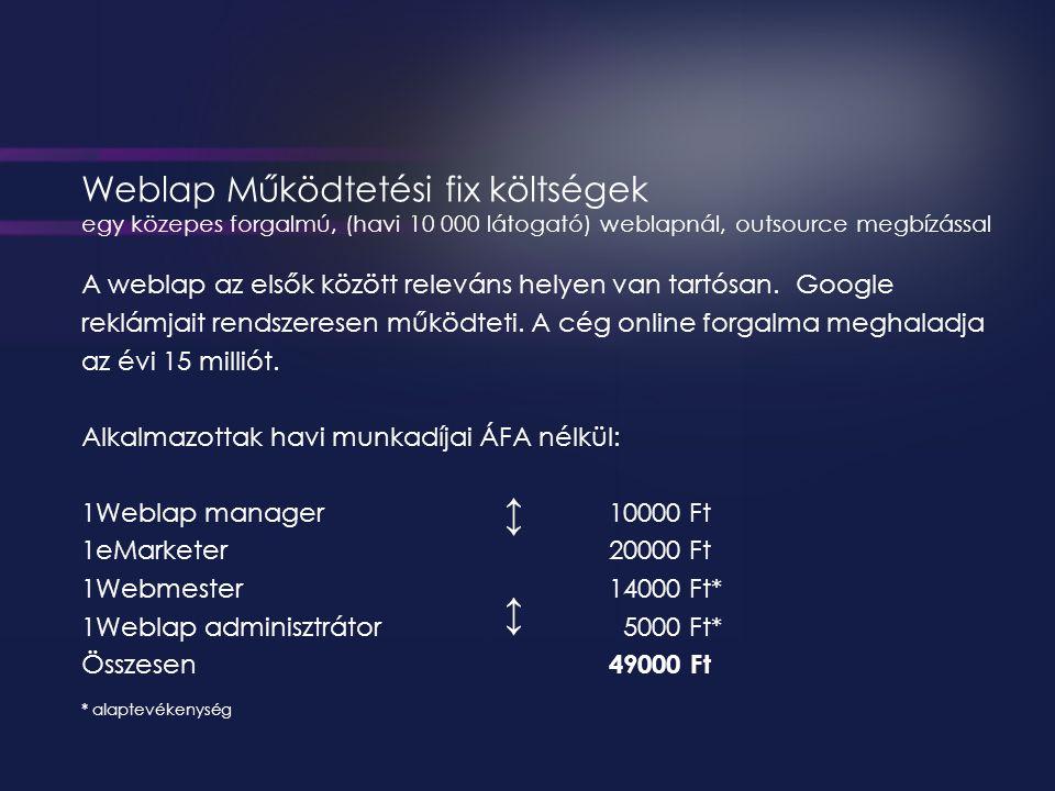 Weblap Működtetési fix költségek egy közepes forgalmú, (havi 10 000 látogató) weblapnál, outsource megbízással A weblap az elsők között releváns helyen van tartósan.