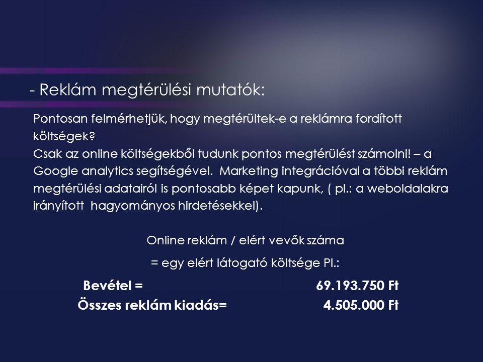 - Reklám megtérülési mutatók: Pontosan felmérhetjük, hogy megtérültek-e a reklámra fordított költségek.