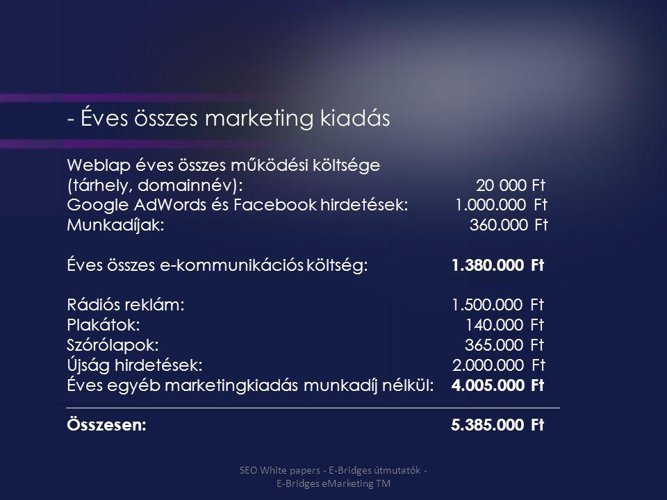 - Éves összes marketing kiadás Weblap éves összes működési költsége (tárhely, domainnév): 20 000 Ft Google AdWords és Facebook hirdetések: 1.000.000 Ft Munkadíjak: 360.000 Ft Éves összes e-kommunikációs költség: 1.380.000 Ft Rádiós reklám: 1.500.000 Ft Plakátok: 140.000 Ft Szórólapok: 365.000 Ft Újság hirdetések: 2.000.000 Ft Éves egyéb marketingkiadás munkadíj nélkül: 4.005.000 Ft Összesen: 5.385.000 Ft SEO White papers - E-Bridges útmutatók - E-Bridges eMarketing TM