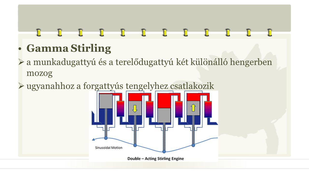 •Gamma Stirling  a munkadugattyú és a terelődugattyú két különálló hengerben mozog  ugyanahhoz a forgattyús tengelyhez csatlakozik