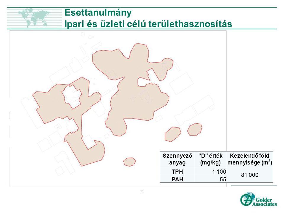 Esettanulmány Lakóövezeti célú területhasznosítás 9 Szennyező anyag D érték (mg/kg) Kezelendő föld mennyisége (m 3 ) TPH 700 98 000 PAH 30