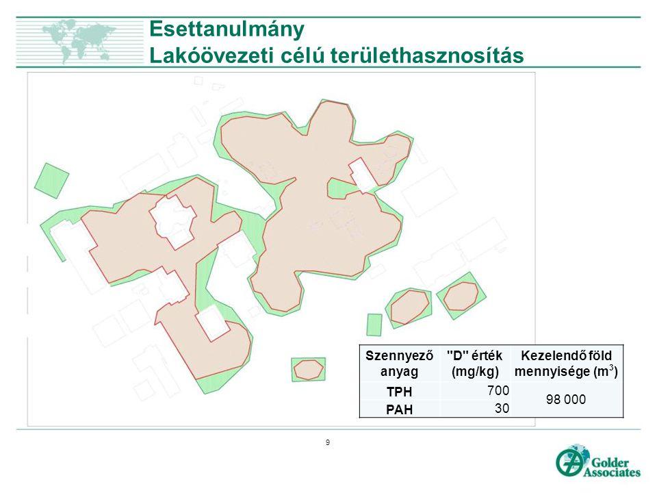 Esettanulmány Lakóövezeti célú területhasznosítás 9 Szennyező anyag