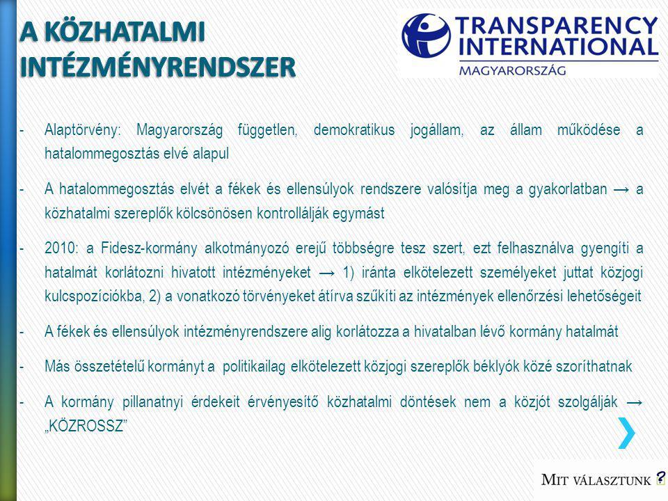 -Alaptörvény: mindenkinek joga van a közérdekű adatok megismeréséhez & a közpénzeket az átláthatóság és a közélet tisztaságának elve szerint kell kezelni -Alkotmánybíróság: az állami szervek és a végrehajtó hatalom nyilvánossága a jogállami államberendezkedés garanciája, az állam működésének átláthatatlansága fokozott veszélyt jelent az alkotmányos szabadságjogokra -A Fidesz-kormány gyengítette a közhatalom elszámoltatását és a közpénzek nyomon követését szolgáló jogi megoldásokat -2012: adatvédelmi biztos intézményének felszámolása -2013: közérdekű adatok hozzáférhetőségének szűkítése, bírói kontroll elbizonytalanítása -Magyarországon a polgárok ma nehezebben férnek hozzá az általuk fizetett adóból fenntartott közhatalom működésére és az adójuk elköltésére vonatkozó adatokhoz