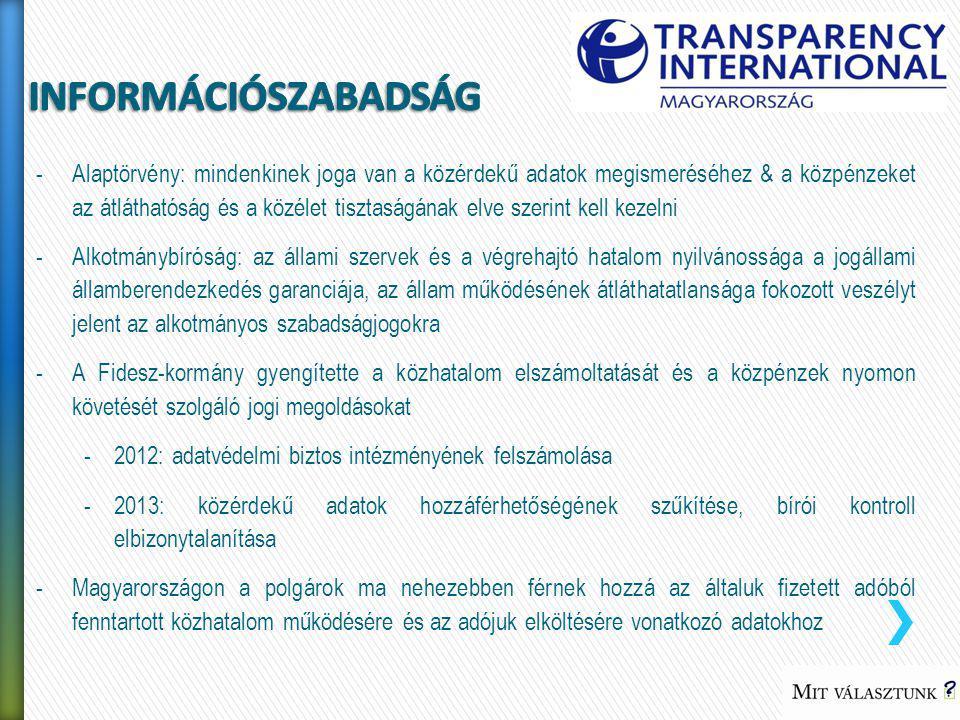 -A politikai pártok választási kampányainak a finanszírozása Magyarországon a rendszerváltozás óta megoldatlan, ez az egyik legnagyobb korrupciós kockázat -A pártok gazdálkodása nem eléggé átlátható, beszámolóik alapján nem ítélhető meg a pénzügyi helyzetük -2010: 386 millió helyett 1,2-1,5 milliárdos kampányköltés (Fidesz, MSZP) -2014:  -költségvetésből fizetett kampánytámogatás -egyéni jelöltek esetében készpénzhasználat tilalma -elektronikus médiareklámok ingyenessége -2014:  -kampánypénzek elcsalásának a lehetősége -kampányok kiszervezésének a lehetősége -pártlisták esetében készpénzhasználat ellenőrizetlensége -Az új törvény szinte több kiskaput nyit ki, mint amennyit bezár