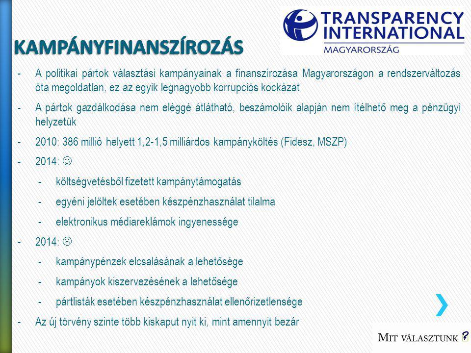 -A politikai pártok választási kampányainak a finanszírozása Magyarországon a rendszerváltozás óta megoldatlan, ez az egyik legnagyobb korrupciós kock