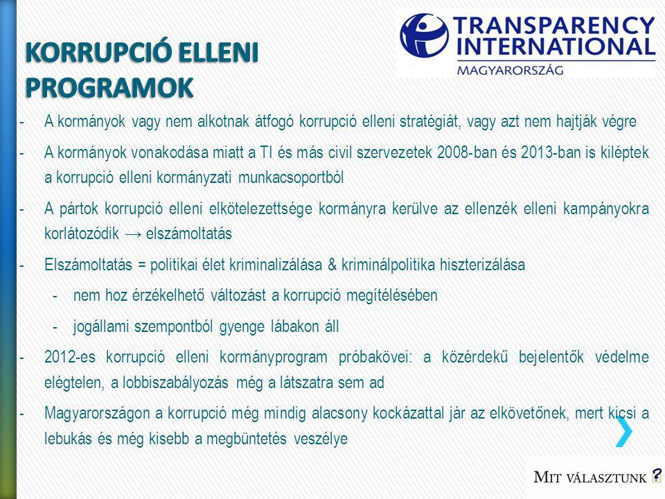 """-Magyarország évente 1300 milliárd forint közpénzt oszt szét közbeszerzéseken → GDP 4,7%-a, (az állam ennyit költ az egészségügyre!) -A szabályozás nem segíti a tisztánlátást -""""háromajánlattevős látszatversenyeknek -indokolatlanul titkosított közbeszerzések -megengedő összeférhetetlenségi szabályok -A rendszerszerű korrupció a közbeszerzéseket 20-25 százalékkal drágíthatja -A közbeszerzések rendszere mára egyes kivételezett üzleti csoportok kormány általi jutalmazásának az eszközévé vált"""