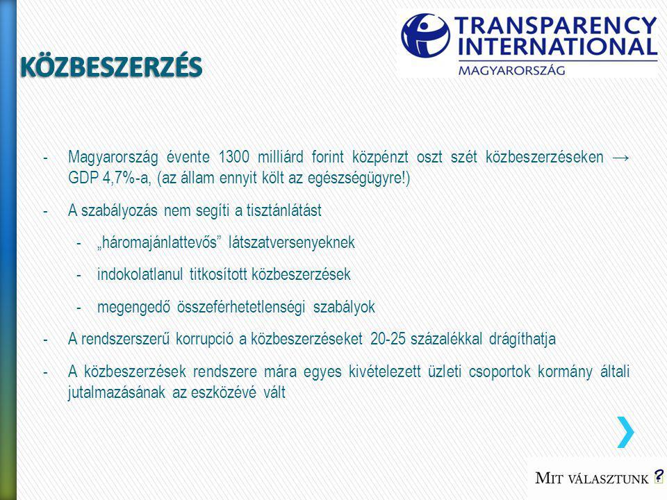 -Magyarország évente 1300 milliárd forint közpénzt oszt szét közbeszerzéseken → GDP 4,7%-a, (az állam ennyit költ az egészségügyre!) -A szabályozás ne
