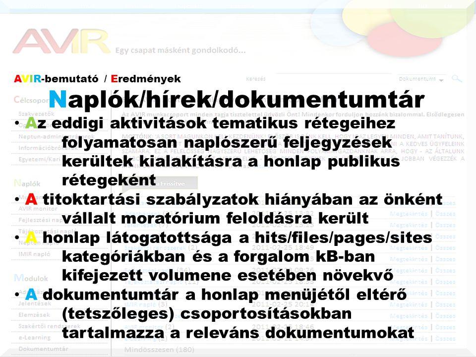 AVIR-bemutató / Eredmények Naplók/hírek/dokumentumtár • Az eddigi aktivitások tematikus rétegeihez folyamatosan naplószerű feljegyzések kerültek kialakításra a honlap publikus rétegeként • A titoktartási szabályzatok hiányában az önként vállalt moratórium feloldásra került • A honlap látogatottsága a hits/files/pages/sites kategóriákban és a forgalom kB-ban kifejezett volumene esetében növekvő • A dokumentumtár a honlap menüjétől eltérő (tetszőleges) csoportosításokban tartalmazza a releváns dokumentumokat