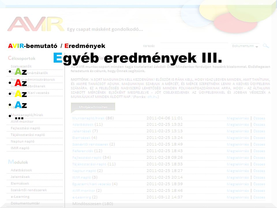 AVIR-bemutató / Eredmények Egyéb eredmények III. • Az • …