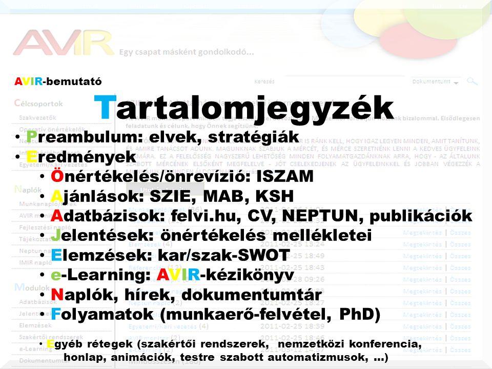 AVIR-bemutató Tartalomjegyzék • Preambulum: elvek, stratégiák • Eredmények • Önértékelés/önrevízió: ISZAM • Ajánlások: SZIE, MAB, KSH • Adatbázisok: felvi.hu, CV, NEPTUN, publikációk • Jelentések: önértékelés mellékletei • Elemzések: kar/szak-SWOT • e-Learning: AVIR-kézikönyv • Naplók, hírek, dokumentumtár • Folyamatok (munkaerő-felvétel, PhD) • Egyéb rétegek (szakértői rendszerek, nemzetközi konferencia, honlap, animációk, testre szabott automatizmusok, …)