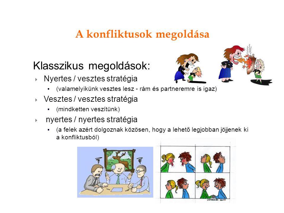 A konfliktusok megoldása Klasszikus megoldások:  Nyertes / vesztes stratégia  (valamelyikünk vesztes lesz - rám és partneremre is igaz)  Vesztes /