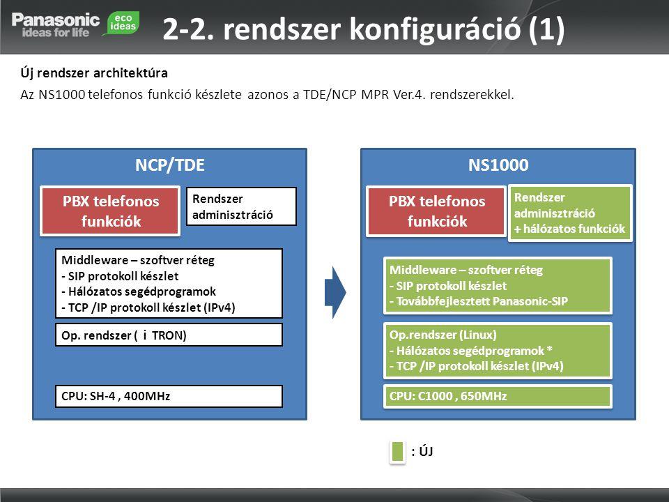 PBX telefonos funkciók PBX telefonos funkciók Rendszer adminisztráció Middleware – szoftver réteg - SIP protokoll készlet - Hálózatos segédprogramok -