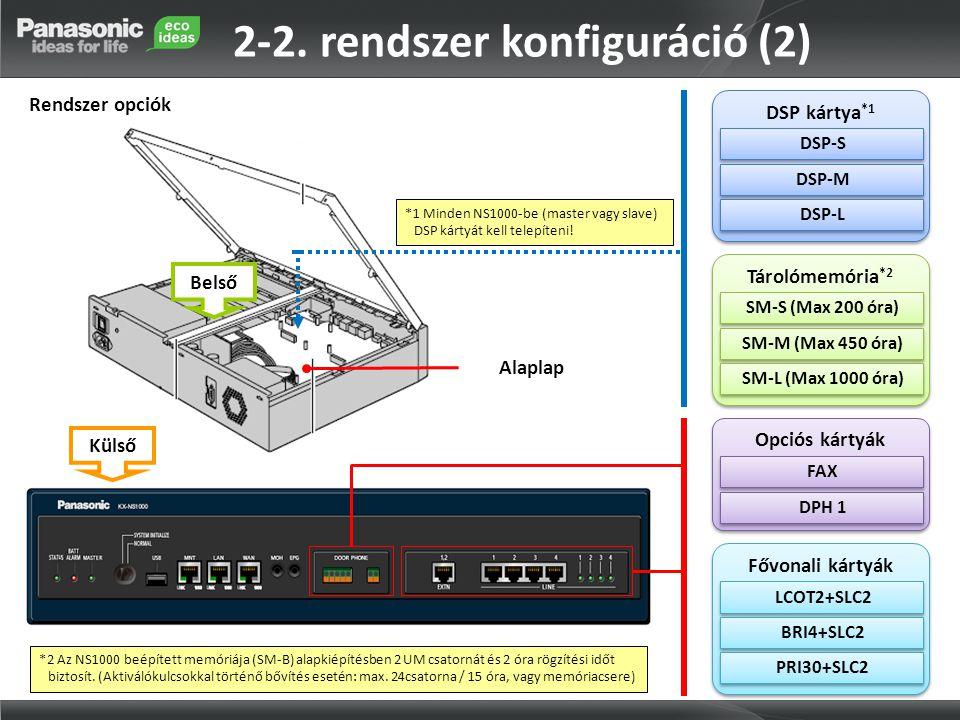 Külső Alaplap Belső 2-2. rendszer konfiguráció (2) Rendszer opciók *2 Az NS1000 beépített memóriája (SM-B) alapkiépítésben 2 UM csatornát és 2 óra rög