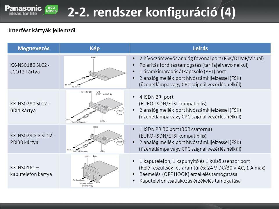 2-2. rendszer konfiguráció (4) Interfész kártyák jellemzői MegnevezésKépLeírás KX-NS0180 SLC2 - LCOT2 kártya • 2 hívószámvevős analóg fővonal port (FS