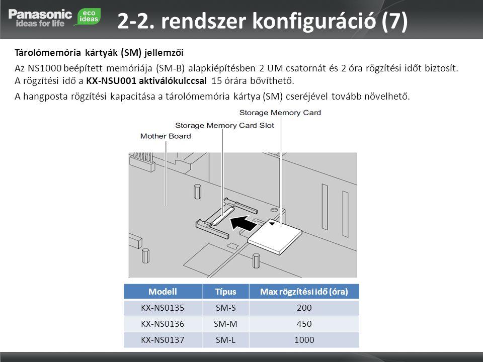 ModellTípusMax rögzítési idő (óra) KX-NS0135SM-S200 KX-NS0136SM-M450 KX-NS0137SM-L1000 2-2. rendszer konfiguráció (7) Tárolómemória kártyák (SM) jelle