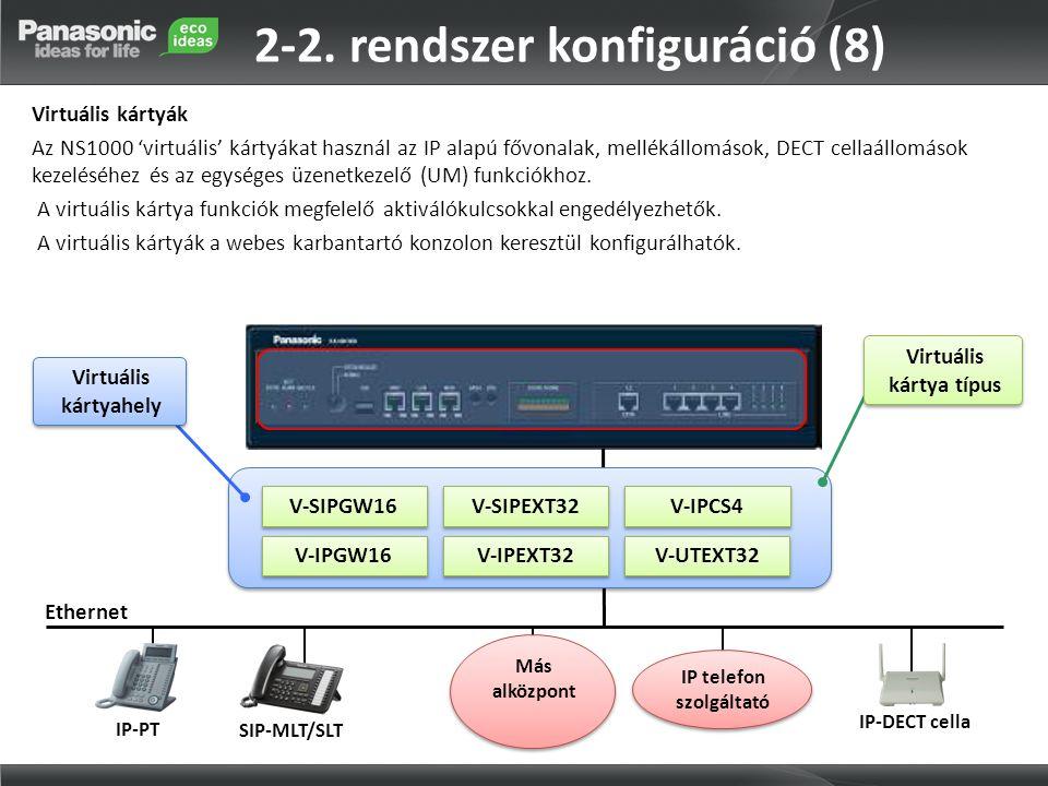 IP-PT Ethernet SIP-MLT/SLT IP-DECT cella Más alközpont IP telefon szolgáltató IP telefon szolgáltató Virtuális kártyahely V-IPEXT32 V-SIPEXT32 V-IPGW1