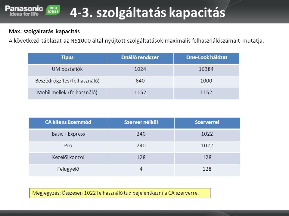 TípusÖnálló rendszer One-Look hálózat UM postafiók102416384 Beszédrögzítés (felhasználó)6401000 Mobil mellék (felhasználó)1152 4-3. szolgáltatás kapac