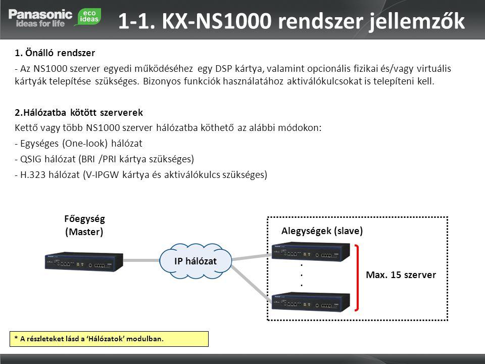 1-1. KX-NS1000 rendszer jellemzők 1. Önálló rendszer - Az NS1000 szerver egyedi működéséhez egy DSP kártya, valamint opcionális fizikai és/vagy virtuá