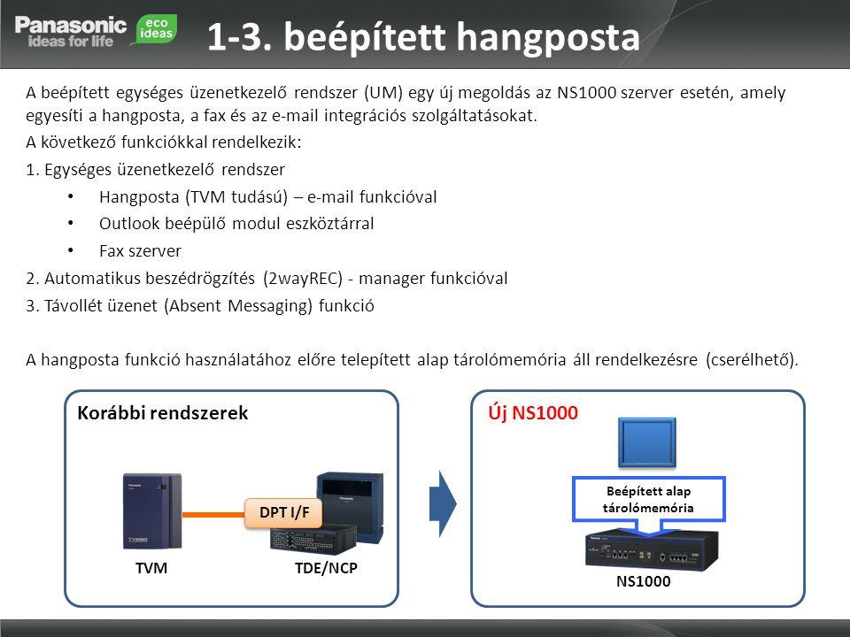 Beépített alap tárolómemória Korábbi rendszerek DPT I/F TDE/NCP NS1000 1-3. beépített hangposta A beépített egységes üzenetkezelő rendszer (UM) egy új