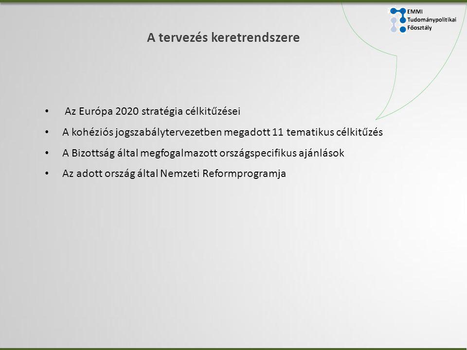 A tervezés keretrendszere • Az Európa 2020 stratégia célkitűzései • A kohéziós jogszabálytervezetben megadott 11 tematikus célkitűzés • A Bizottság által megfogalmazott országspecifikus ajánlások • Az adott ország által Nemzeti Reformprogramja