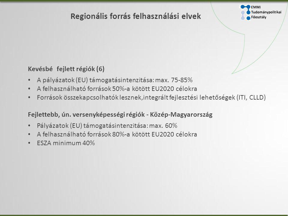 Regionális forrás felhasználási elvek Kevésbéfejlett régiók (6) • A pályázatok (EU) támogatásintenzitása: max.