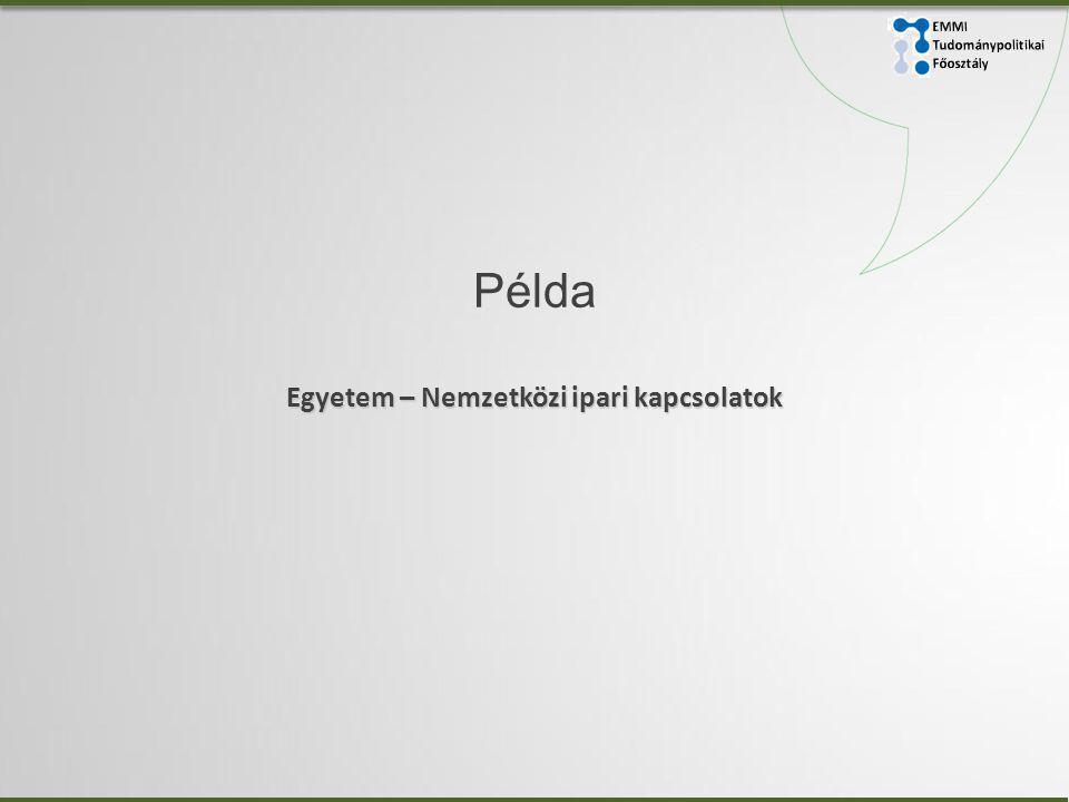 Példa Egyetem – Nemzetközi ipari kapcsolatok