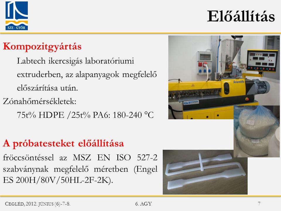 C EGLÉD, 2012.JÚNIUS (6)-7-8. 6. AGY 18 • Meghatározott hőprogram (max.
