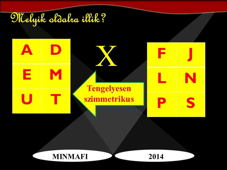 MINMAFI2014 Melyik oldalra illik? AD EM UT FJ LN PS X Tengelyesen szimmetrikus