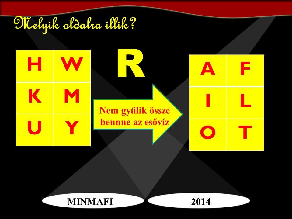 MINMAFI2014 Melyik oldalra illik? HW KM UY AF IL OT R Nem gyűlik össze bennne az esővíz