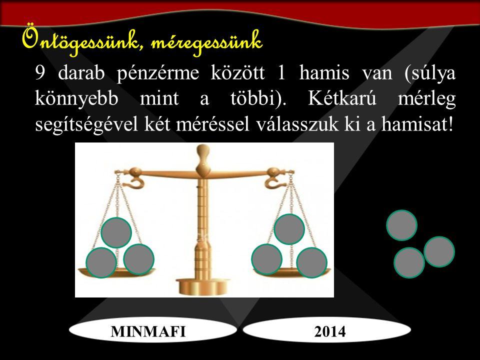 MINMAFI2014 Öntögessünk, méregessünk 9 darab pénzérme között 1 hamis van (súlya könnyebb mint a többi). Kétkarú mérleg segítségével két méréssel válas