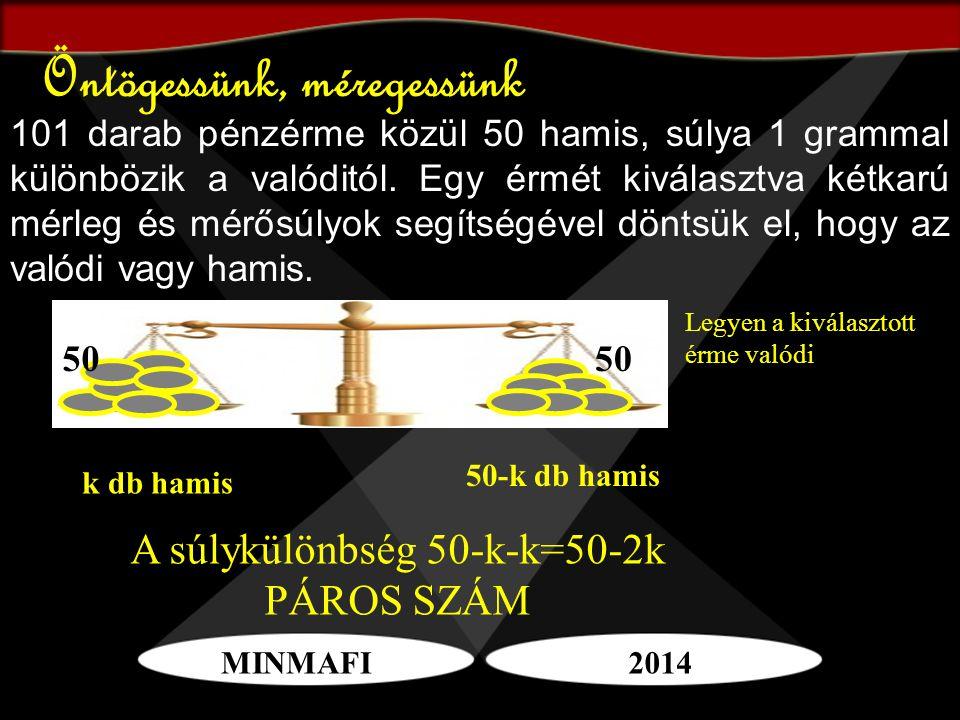 MINMAFI2014 Öntögessünk, méregessünk 101 darab pénzérme közül 50 hamis, súlya 1 grammal különbözik a valóditól. Egy érmét kiválasztva kétkarú mérleg é