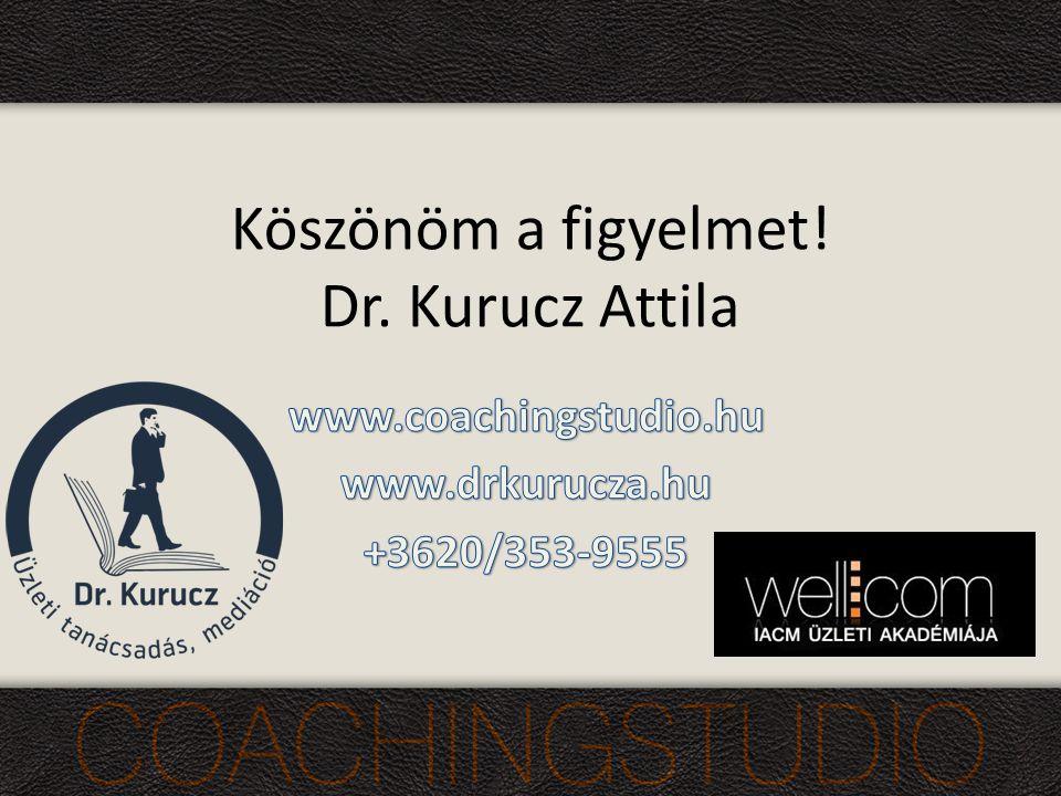 Köszönöm a figyelmet! Dr. Kurucz Attila