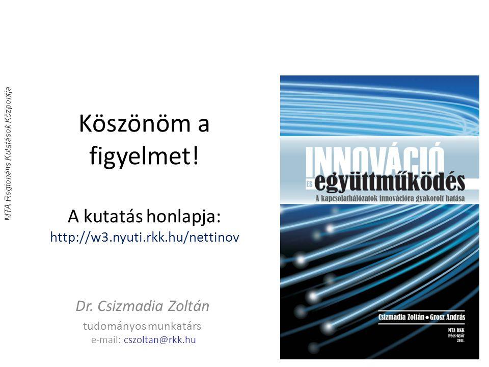 MTA Regionális Kutatások Központja Köszönöm a figyelmet! A kutatás honlapja: http://w3.nyuti.rkk.hu/nettinov Dr. Csizmadia Zoltán tudományos munkatárs