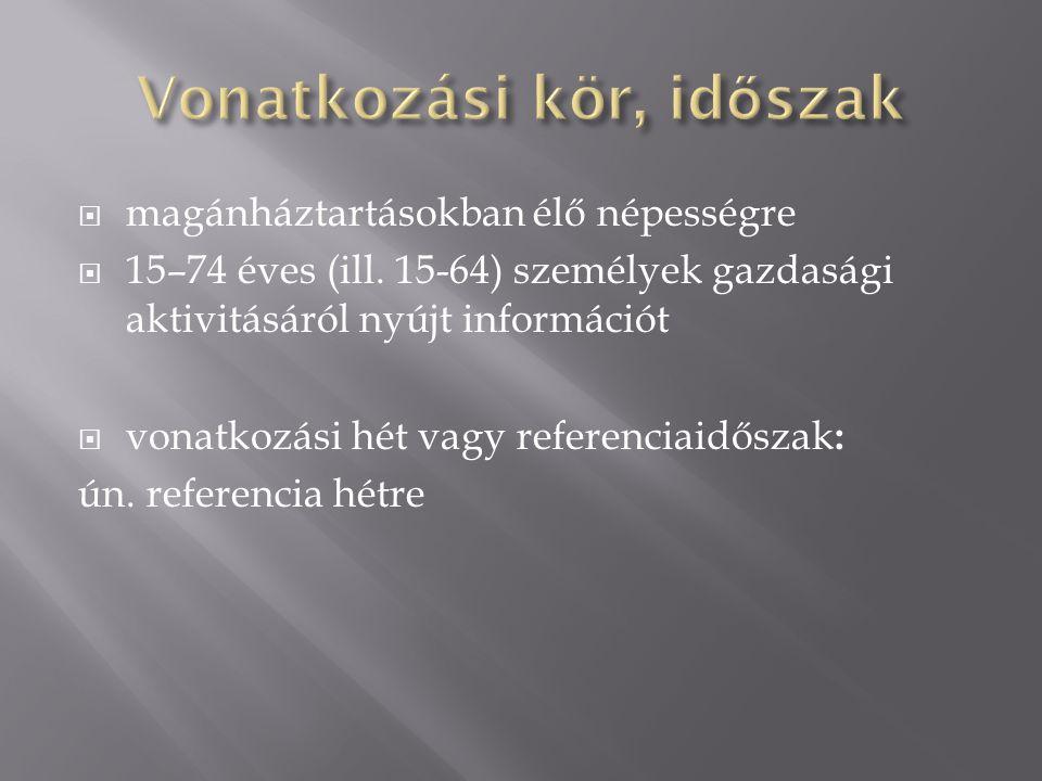  magánháztartásokban élő népességre  15–74 éves (ill.