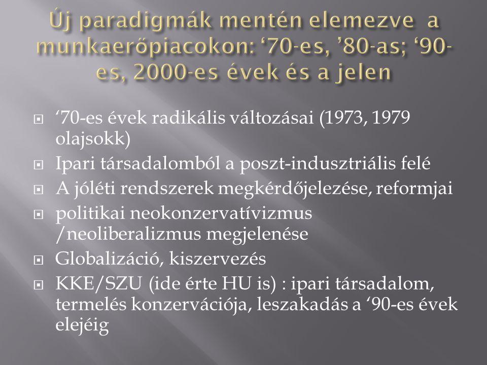  '70-es évek radikális változásai (1973, 1979 olajsokk)  Ipari társadalomból a poszt-indusztriális felé  A jóléti rendszerek megkérdőjelezése, reformjai  politikai neokonzervatívizmus /neoliberalizmus megjelenése  Globalizáció, kiszervezés  KKE/SZU (ide érte HU is) : ipari társadalom, termelés konzervációja, leszakadás a '90-es évek elejéig
