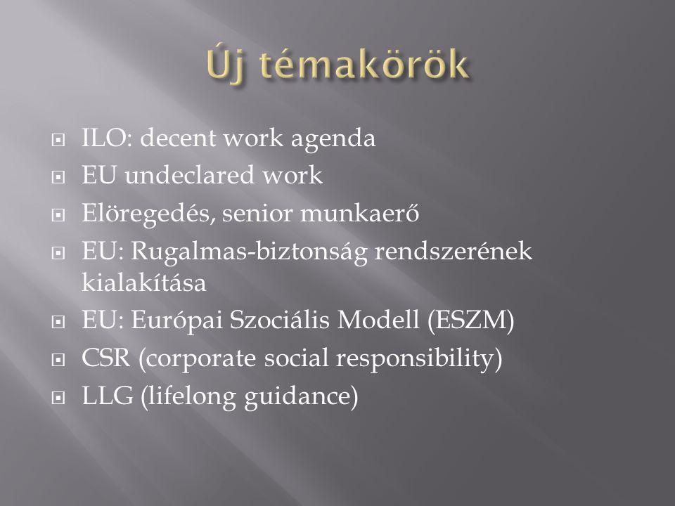  ILO: decent work agenda  EU undeclared work  Elöregedés, senior munkaerő  EU: Rugalmas-biztonság rendszerének kialakítása  EU: Európai Szociális Modell (ESZM)  CSR (corporate social responsibility)  LLG (lifelong guidance)