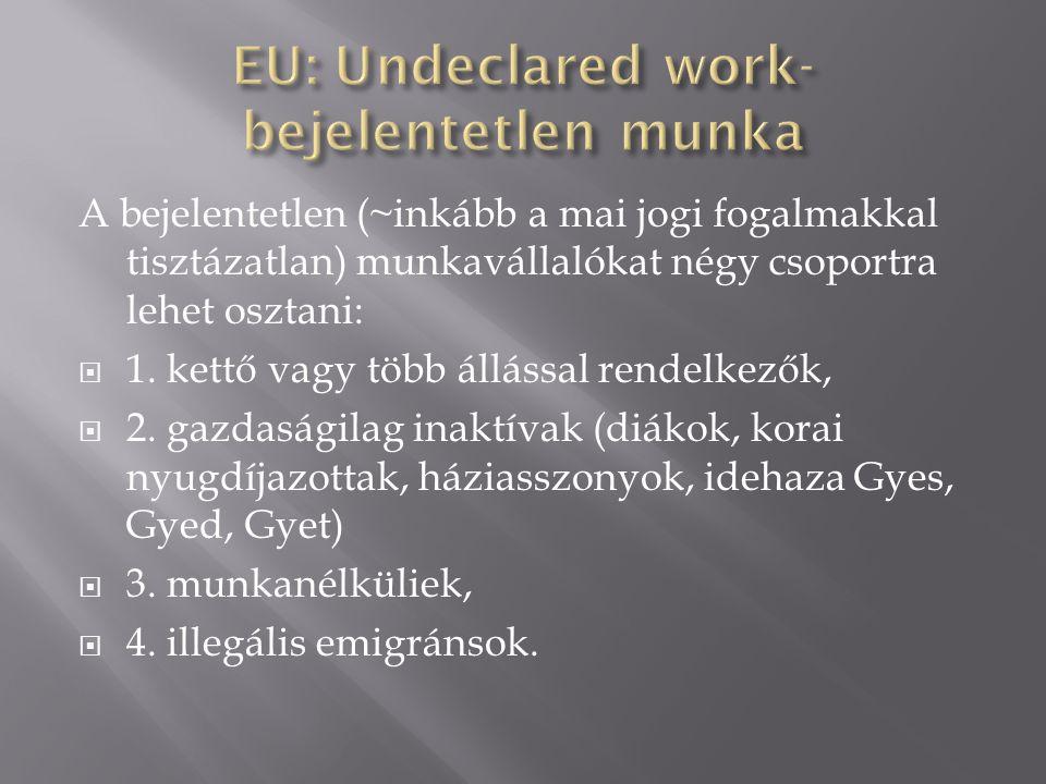 A bejelentetlen (~inkább a mai jogi fogalmakkal tisztázatlan) munkavállalókat négy csoportra lehet osztani:  1.